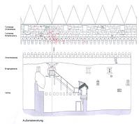 Bretten, Simmelturm, Außenabwicklung der Fassade / Simmelturm in 70515 Bretten