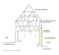 Kenzingen, Oberer Zirkel 41, Querschnitt durch Tenne (nicht verformungsgerecht) / Scheune in 79341 Kenzingen