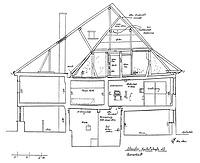 Systemskizze Querschnitt / Wohnhaus in 79219 Staufen, Staufen im Breisgau (01.11.2002 - Burghard Lohrum)